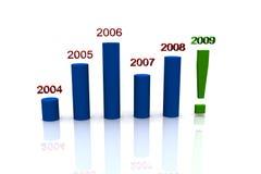 Gráfico del año Imagenes de archivo
