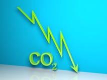 Gráfico del CO2 Fotos de archivo libres de regalías