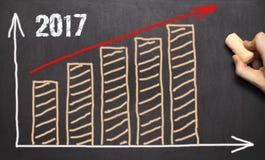 Gráfico del crecimiento del dibujo de la mano por el año 2017 Fotografía de archivo libre de regalías