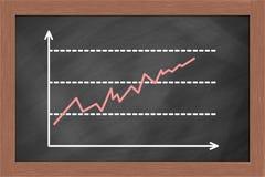 Gráfico del crecimiento del negocio foto de archivo
