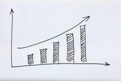 Gráfico del crecimiento del negocio Foto de archivo libre de regalías
