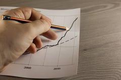 Gráfico del dibujo de la mano del crecimiento Imágenes de archivo libres de regalías