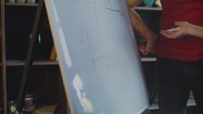 Gráfico del dibujo de la mano de la mujer profesional en flipchart en oficina metrajes