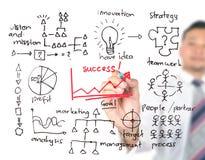 Gráfico del dibujo del hombre de negocios del éxito imagen de archivo