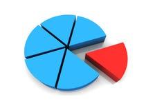 Gráfico del gráfico de sectores Imagenes de archivo