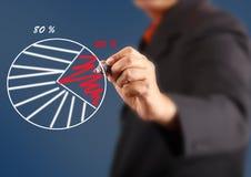 Gráfico del gráfico de sectores del drenaje del hombre de negocios Fotografía de archivo
