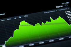 Gráfico del mercado de acción Imagen de archivo