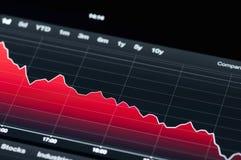 Gráfico del mercado de acción Imágenes de archivo libres de regalías