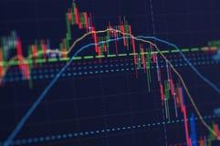 Gráfico del mercado de acción Foto de archivo libre de regalías
