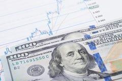 Gráfico del mercado de acción con 100 dólares de billete de banco Foto de archivo libre de regalías