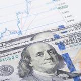 Gráfico del mercado de acción con 100 dólares de billete de banco - ratio 1 a 1 Foto de archivo libre de regalías