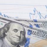 Gráfico del mercado de acción con la pluma y 100 dólares de billete de banco Imagen de archivo