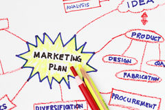 Gráfico del plan de comercialización Foto de archivo libre de regalías