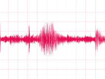 Gráfico del terremoto Imagen de archivo libre de regalías