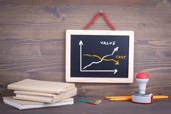 Gráfico del valor y de coste en la pizarra Pizarra en un fondo de madera foto de archivo
