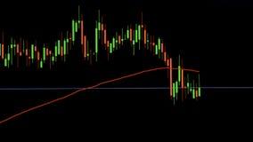 Gráfico do castiçal técnico Imagem de Stock
