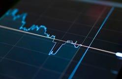 Gráfico do close up da opção binária para a plataforma de troca imagem de stock
