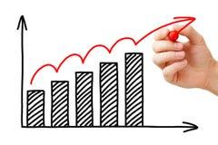 Gráfico do crescimento do negócio Imagens de Stock Royalty Free