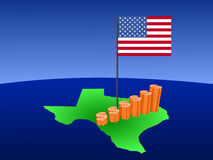 Gráfico do dólar no mapa de Texas Fotografia de Stock