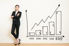 Gráfico do desenho da mulher de negócio que mostra o crescimento de lucro Fotografia de Stock Royalty Free
