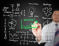 Gráfico do desenho do homem de negócio do sucesso Foto de Stock Royalty Free
