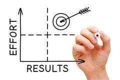 Gráfico do esforço dos resultados Foto de Stock