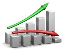 Gráfico do lucro e da perda Foto de Stock Royalty Free