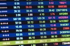 Gráfico do mercado de valores de ação Fotografia de Stock