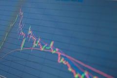 Gráfico do mercado de valores de ação em um computador Foto de Stock Royalty Free