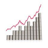 Gráfico do petróleo Imagem de Stock Royalty Free