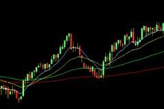 Gráfico do relógio do mercado de valores de ação foto de stock