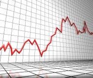 Gráfico do relatório do balanço Imagens de Stock Royalty Free
