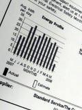 Gráfico do uso da energia Fotografia de Stock