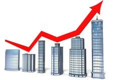 Gráfico dos bens imobiliários Imagem de Stock Royalty Free
