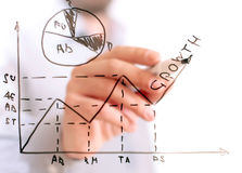 gráfico e carta da análise de negócio Fotografia de Stock Royalty Free