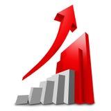 Gráfico financeiro Imagens de Stock Royalty Free