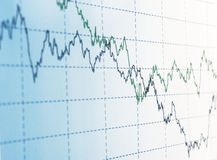 Gráfico financiero Imagen de archivo libre de regalías