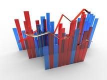 Gráfico financiero Imágenes de archivo libres de regalías