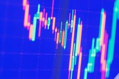 Gráfico financiero foto de archivo