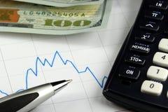 Gráfico financiero con moneda, la calculadora y la pluma de los E.E.U.U. Fotografía de archivo