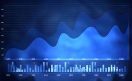 Gráfico financiero del mercado de acción Foto de archivo