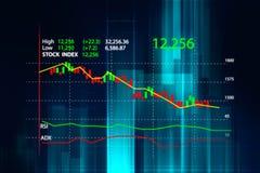 Gráfico financiero en fondo del extracto de la tecnología Imagenes de archivo