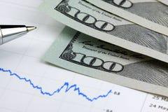 Gráfico financiero usado para considerar, analizar o el comercio del mercado de acción Imágenes de archivo libres de regalías