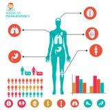 Gráfico médico del Info Imagenes de archivo