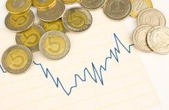 Gráfico que muestra el dinero en circulación polaco cada vez mayor Fotos de archivo
