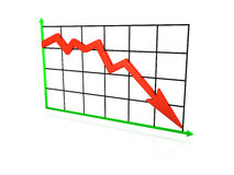 Gráfico que vai para baixo Fotos de Stock Royalty Free