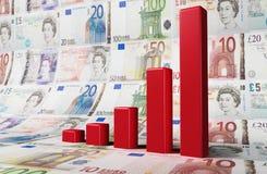 Gráfico rojo en fondo euro del dinero en circulación Imagen de archivo libre de regalías