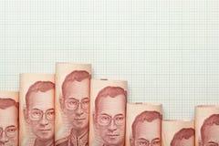 Gráfico tailandés de la tendencia bajista de la moneda Imagen de archivo