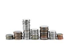 Gráfico tailandês do banho da moeda Fotografia de Stock Royalty Free
