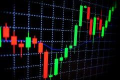 Gráfico verde y rojo del mercado de acción con el fondo negro, mercado de las divisas, negociando imagen de archivo